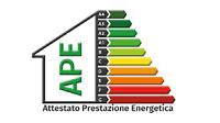 Immagine associata al documento: Linee Guida per la fruizione del Sistema Informativo della Regione Puglia