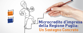 Immagine associata al documento: Iter Procedurale: Accreditamento Nodi Microcredito