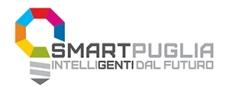 """Immagine associata al documento: Strategia regionale per la Specializzazione intelligente """"SmartPuglia 2020"""""""