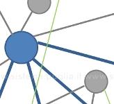 Immagine associata al documento: Rafforzamento Competenze Linguistiche - Mobilità Interregionale e Transnazionale - Scorrimento graduatorie