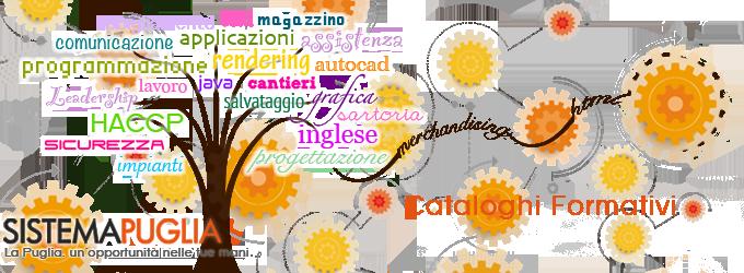 Pagina Cataloghi Formativi - Sistema Puglia